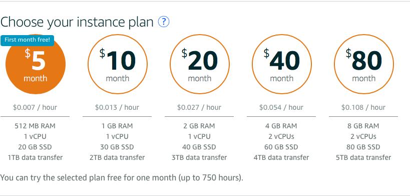 AWS LightSail Pricing